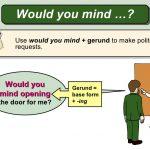 آموزش اشتباهات رایج mind در انگلیسی