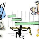 آموزش گفتن قیمت و اعداد در اندازهگیری به انگلیسی measurement