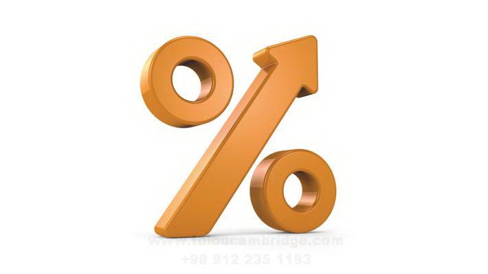 آموزش گفتن درصد در زبان انگلیسی percent in English