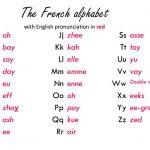 دوره تدریس خصوصی مکالمه زبان فرانسه