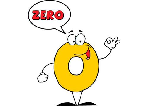 محتوای آموزش زبان انگلیسی از صفر