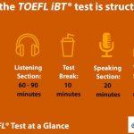 اعلام زمان برگزاری آزمونهای تافل
