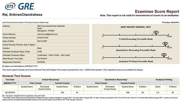 محتوای نتایج آزمون GRE