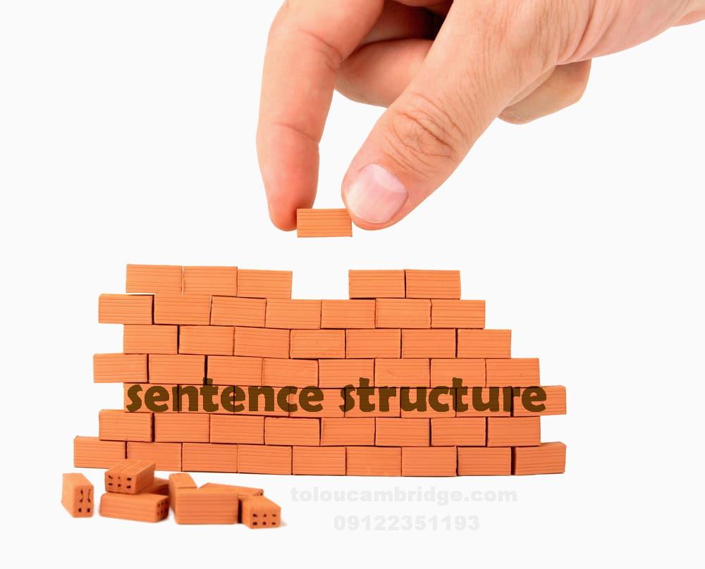 آموزش ترتیب اجزای جمله در گرامر زبان انگلیسی