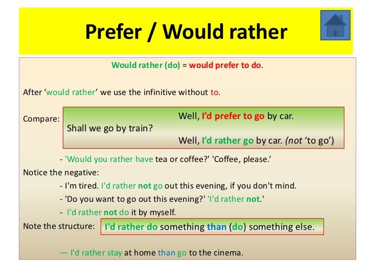 آموزش کاربرد Would rather و Would prefer