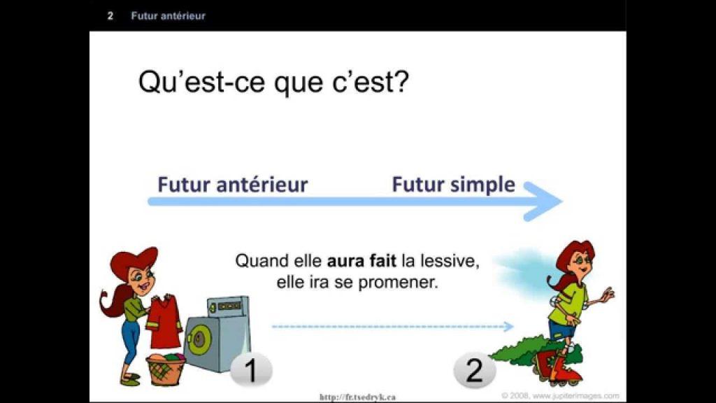 درس آموزش آنلاین گرامر زبان فرانسه