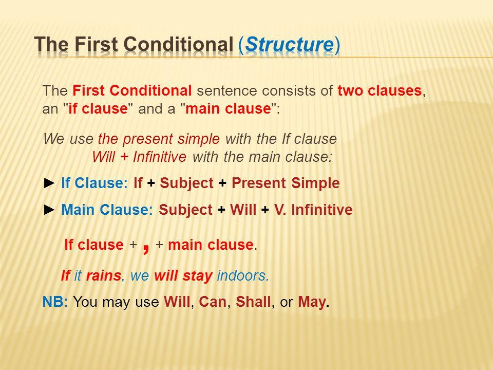 تدریس شرطی نوع اول در گرامر انگلیسی